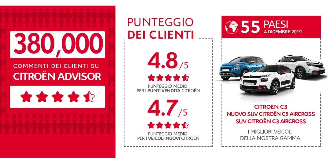 IT_CITROEN_ADVISOR